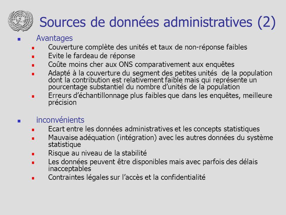 Sources de données administratives (2) Avantages Couverture complète des unités et taux de non-réponse faibles Evite le fardeau de réponse Coûte moins