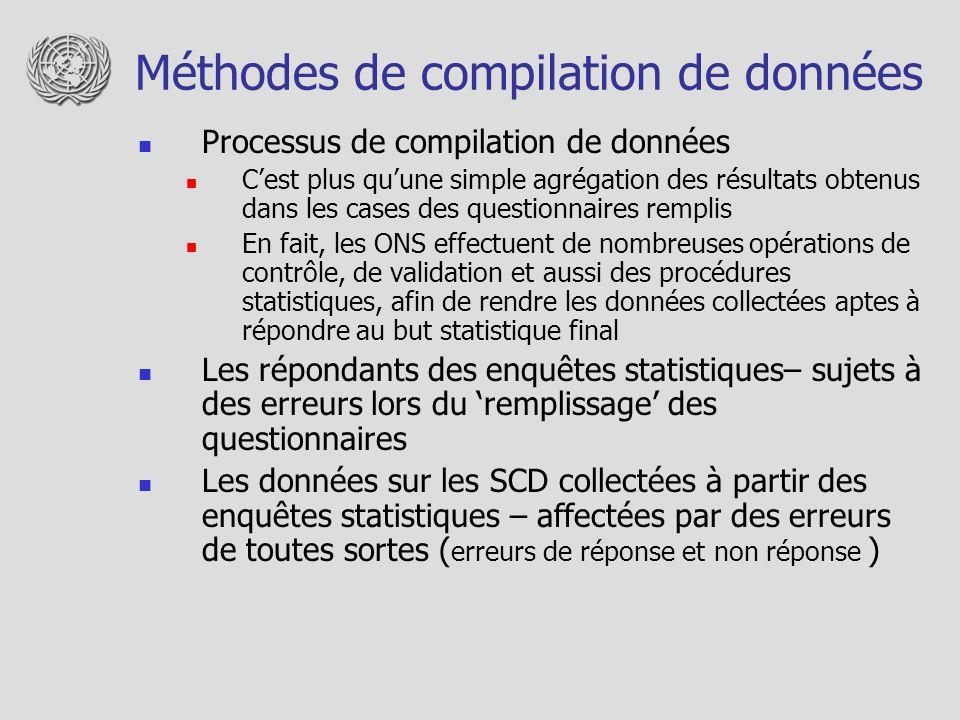 Méthodes de compilation de données Processus de compilation de données Cest plus quune simple agrégation des résultats obtenus dans les cases des ques