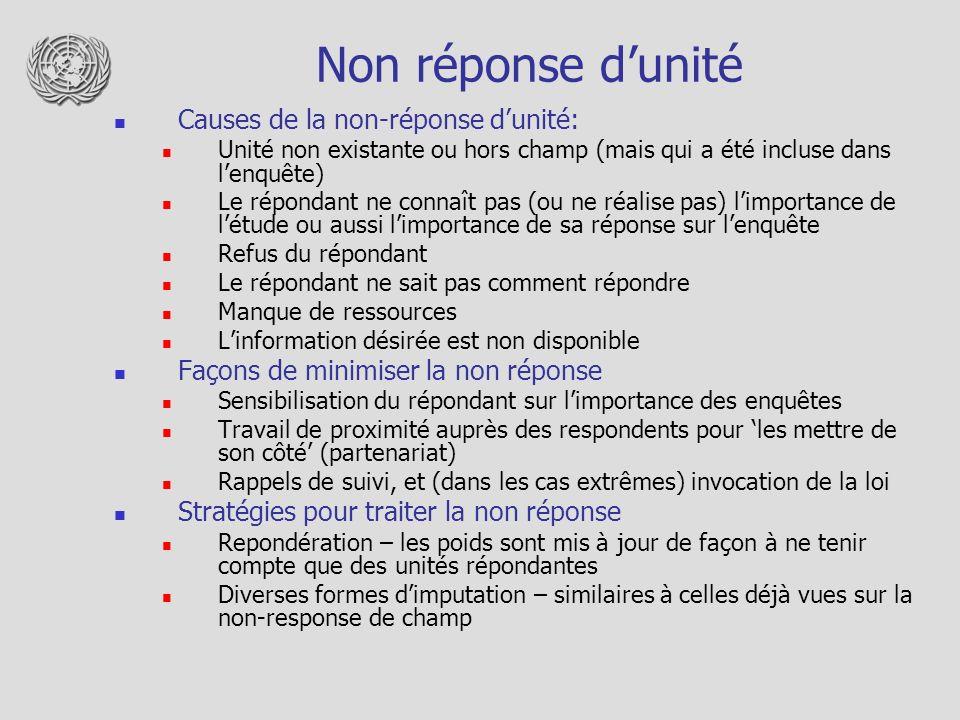 Non réponse dunité Causes de la non-réponse dunité: Unité non existante ou hors champ (mais qui a été incluse dans lenquête) Le répondant ne connaît p