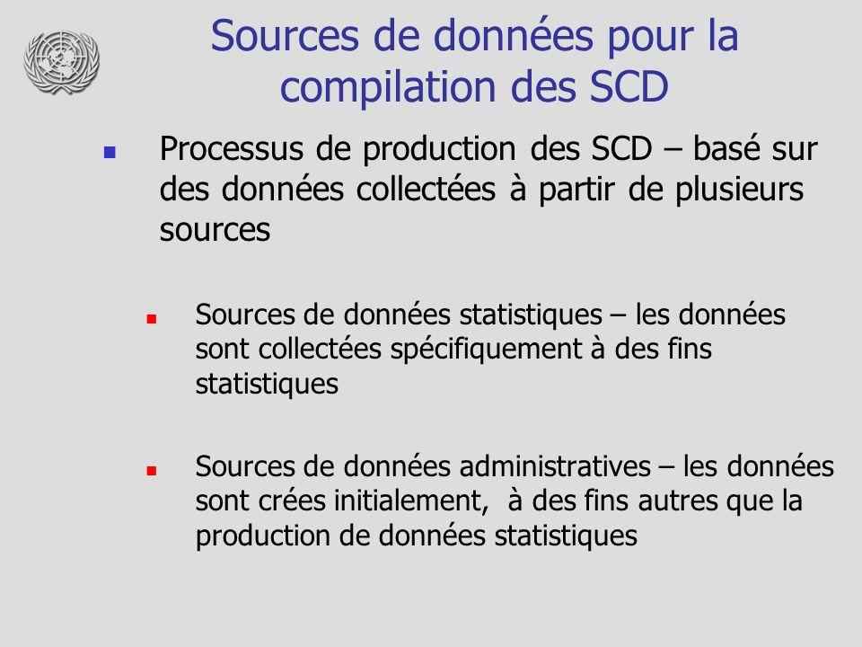 Sources de données administratives (1) Généralement mises en oeuvre en réponse à une législation et/ou règlement Chaque législation résulte en un registre des unités Les pays doivent utiliser ces sources de données avec prudence Sources privées Données obtenues à partir de fournisseurs du secteur privé Le transfert de données vers les NSO prend la forme de contrat moyennant le paiement dune prime Recommandations Les producteurs de SCD doivent identifier et évaluer les SDA disponibles dans leurs pays et utiliser celles qui sont les plus appropriées à la compilation des SCD