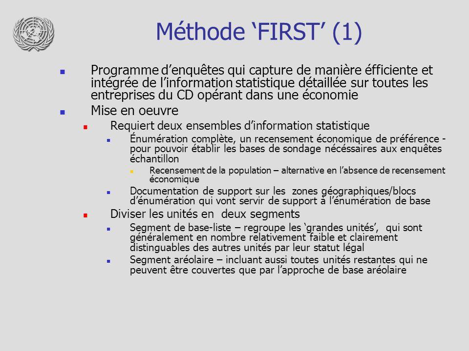 Méthode FIRST (1) Programme denquêtes qui capture de manière éfficiente et intégrée de linformation statistique détaillée sur toutes les entreprises d