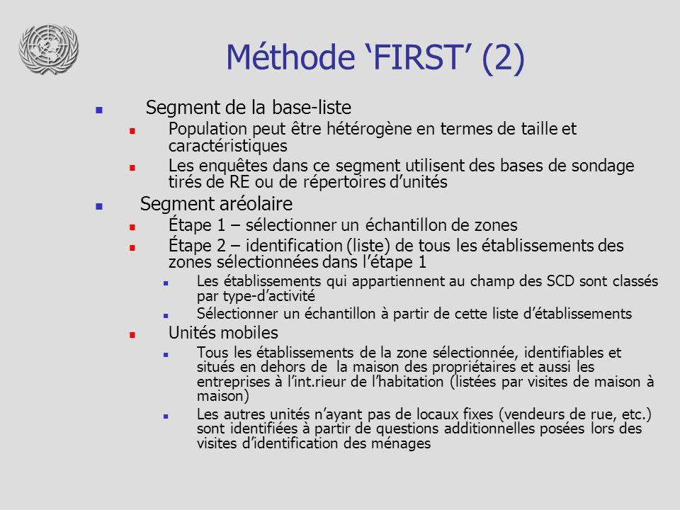 Méthode FIRST (2) Segment de la base-liste Population peut être hétérogène en termes de taille et caractéristiques Les enquêtes dans ce segment utilis