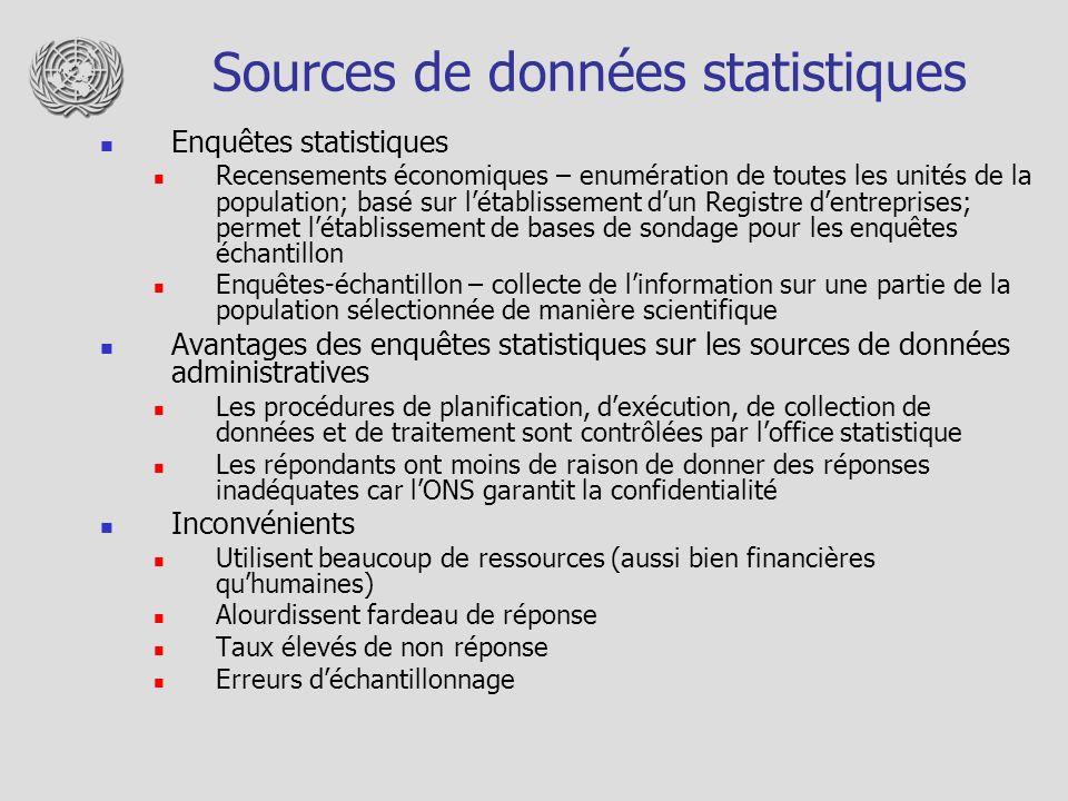 Sources de données statistiques Enquêtes statistiques Recensements économiques – enumération de toutes les unités de la population; basé sur létabliss