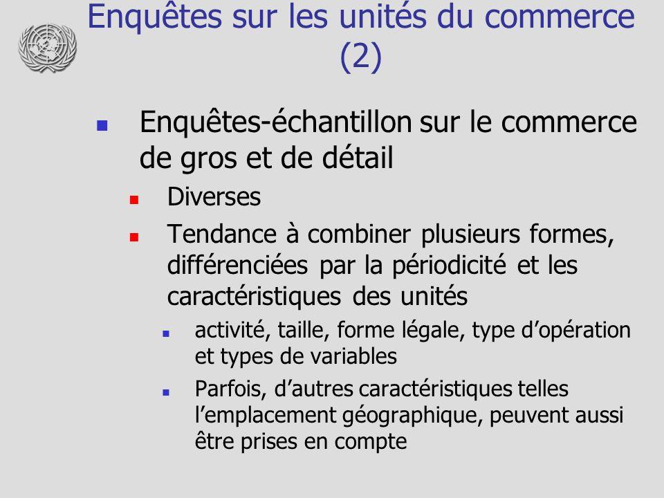Enquêtes sur les unités du commerce (2) Enquêtes-échantillon sur le commerce de gros et de détail Diverses Tendance à combiner plusieurs formes, diffé