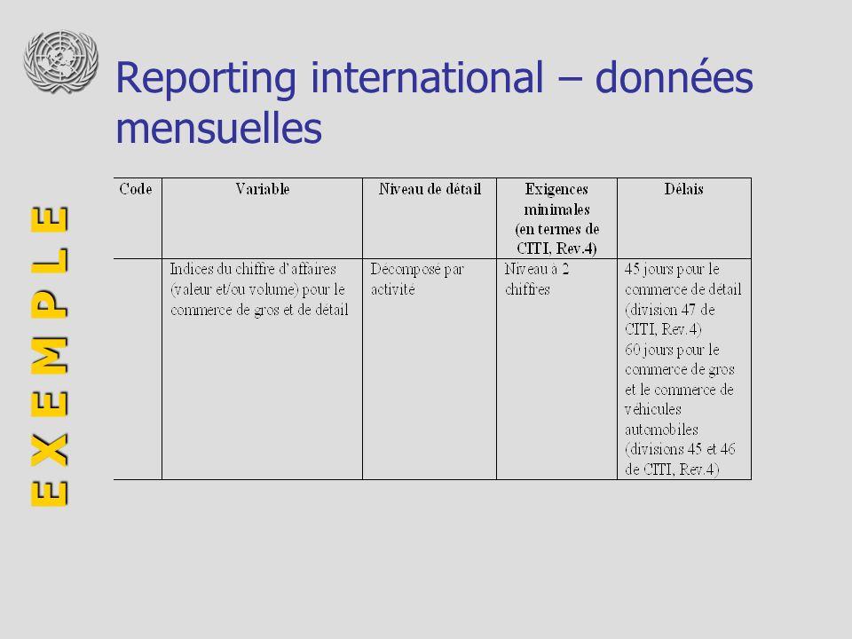 Reporting international – données mensuelles E X E M P L E
