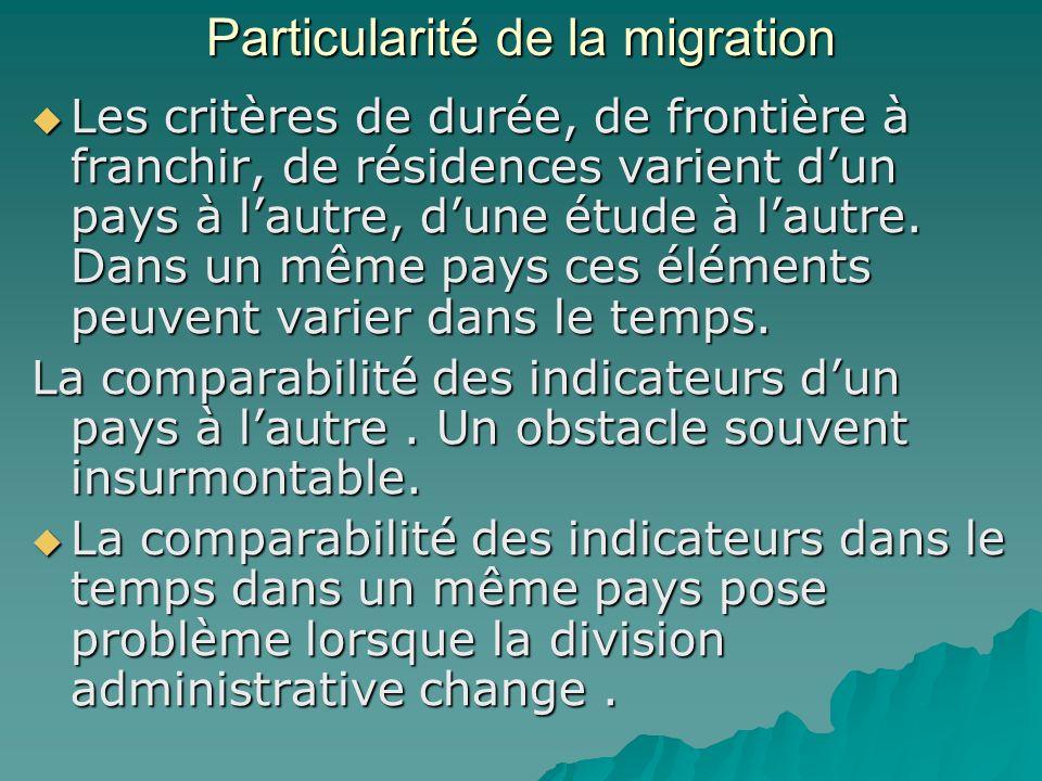 Particularité de la migration Les critères de durée, de frontière à franchir, de résidences varient dun pays à lautre, dune étude à lautre.