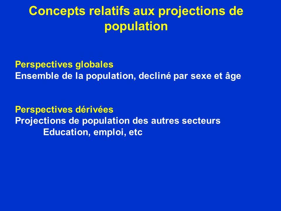 Concepts relatifs aux projections de population Perspectives globales Ensemble de la population, decliné par sexe et âge Perspectives dérivées Projections de population des autres secteurs Education, emploi, etc