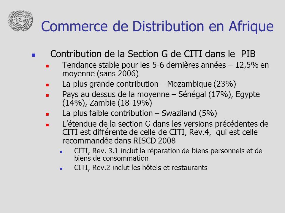 Commerce de Distribution en Afrique Contribution de la Section G de CITI dans le PIB Tendance stable pour les 5-6 dernières années – 12,5% en moyenne (sans 2006) La plus grande contribution – Mozambique (23%) Pays au dessus de la moyenne – Sénégal (17%), Egypte (14%), Zambie (18-19%) La plus faible contribution – Swaziland (5%) Létendue de la section G dans les versions précédentes de CITI est différente de celle de CITI, Rev.4, qui est celle recommandée dans RISCD 2008 CITI, Rev.