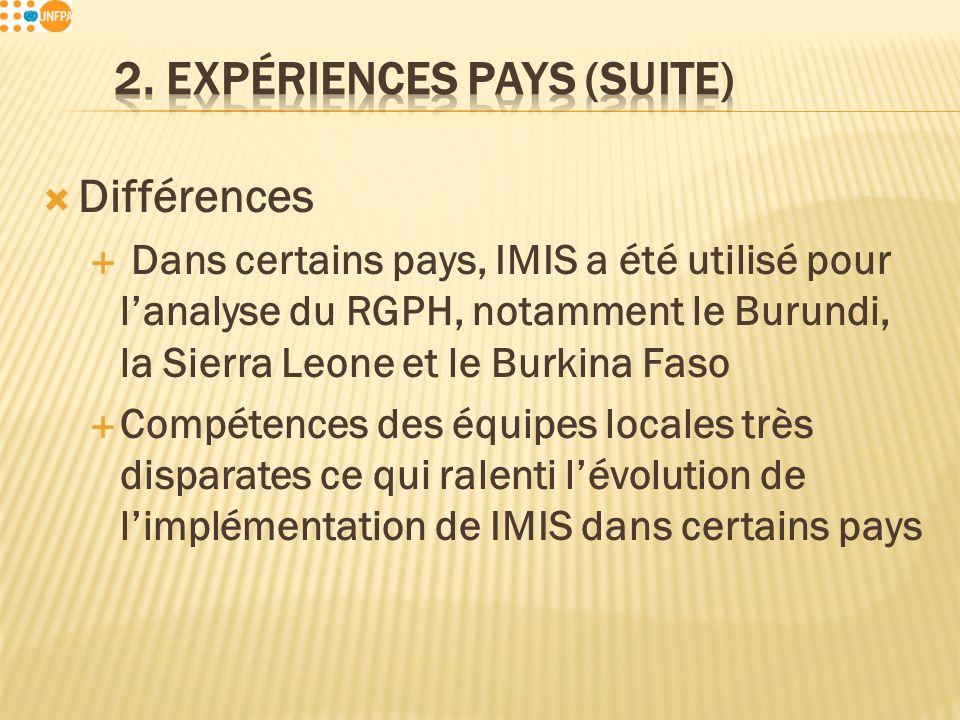 Différences Dans certains pays, IMIS a été utilisé pour lanalyse du RGPH, notamment le Burundi, la Sierra Leone et le Burkina Faso Compétences des équipes locales très disparates ce qui ralenti lévolution de limplémentation de IMIS dans certains pays