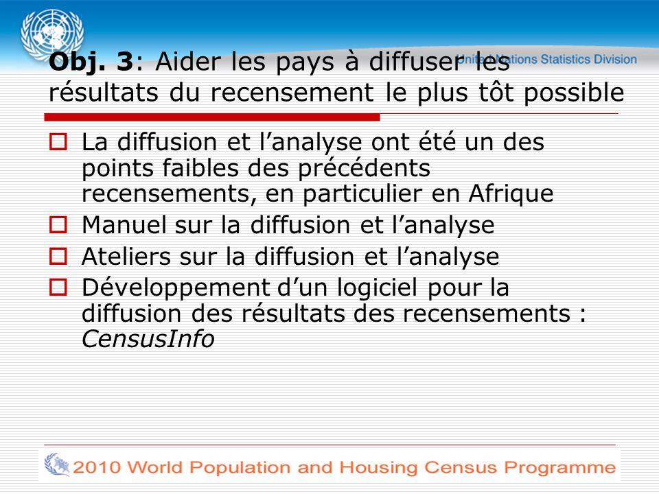 Obj. 3: Aider les pays à diffuser les résultats du recensement le plus tôt possible La diffusion et lanalyse ont été un des points faibles des précéde