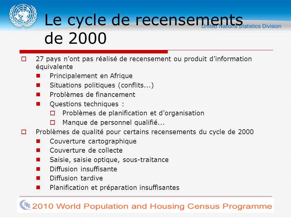 2010 World Census Programme Les trois objectifs essentiels sont : Saccorder au plan international sur un ensemble de principes et de recommandations pour conduire un recensement Favoriser la réalisation dans chaque pays dun recensement au cours de la période 2005-2014 Aider les pays à diffuser les résultats du recensement le plus tôt possible