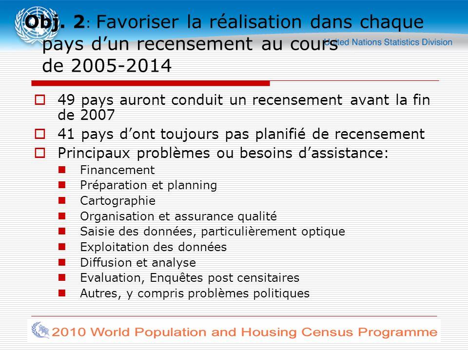 Obj. 2 : Favoriser la réalisation dans chaque pays dun recensement au cours de 2005-2014 49 pays auront conduit un recensement avant la fin de 2007 41