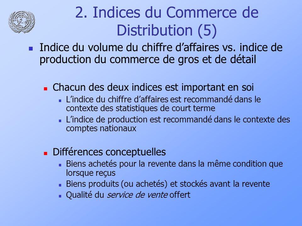 2. Indices du Commerce de Distribution (5) Indice du volume du chiffre daffaires vs. indice de production du commerce de gros et de détail Chacun des