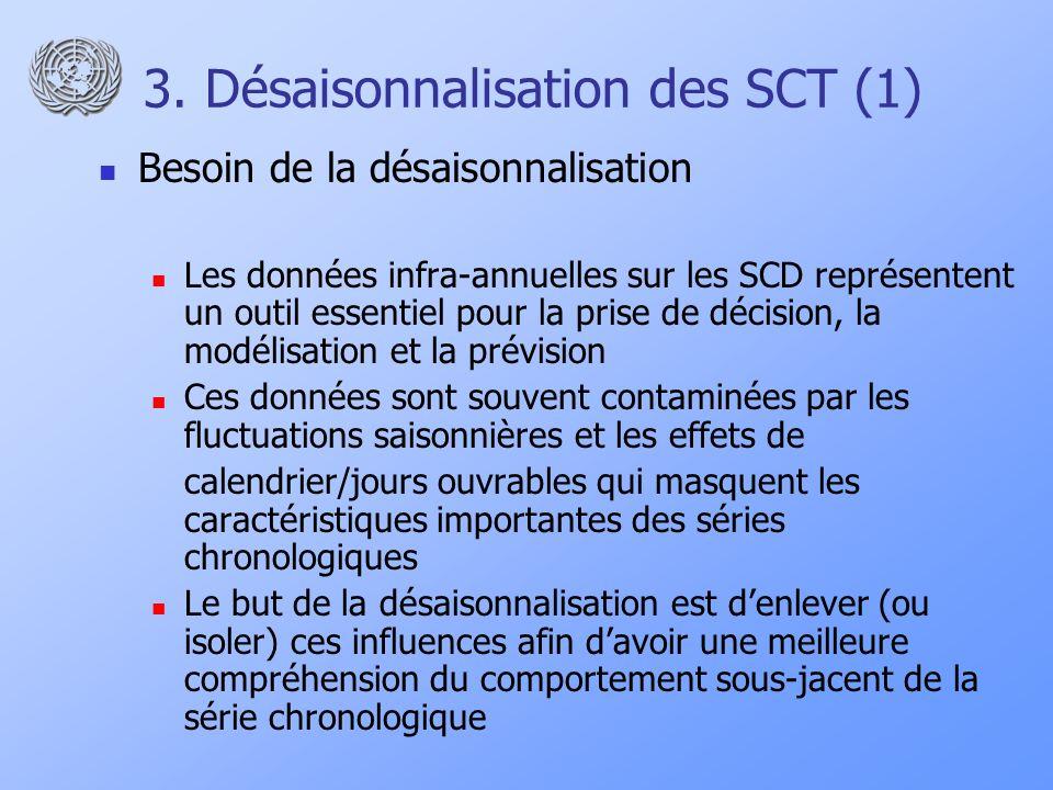 3. Désaisonnalisation des SCT (1) Besoin de la désaisonnalisation Les données infra-annuelles sur les SCD représentent un outil essentiel pour la pris