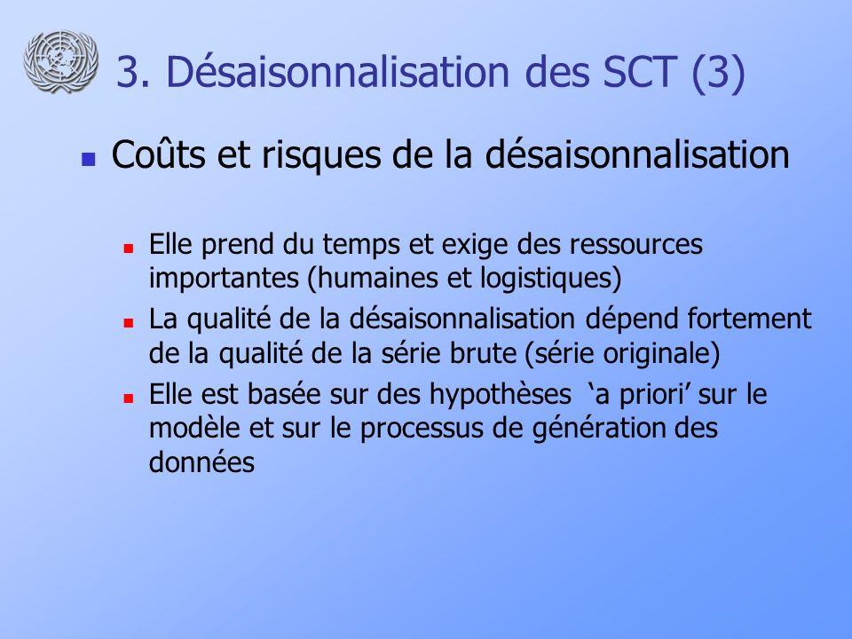 3. Désaisonnalisation des SCT (3) Coûts et risques de la désaisonnalisation Elle prend du temps et exige des ressources importantes (humaines et logis