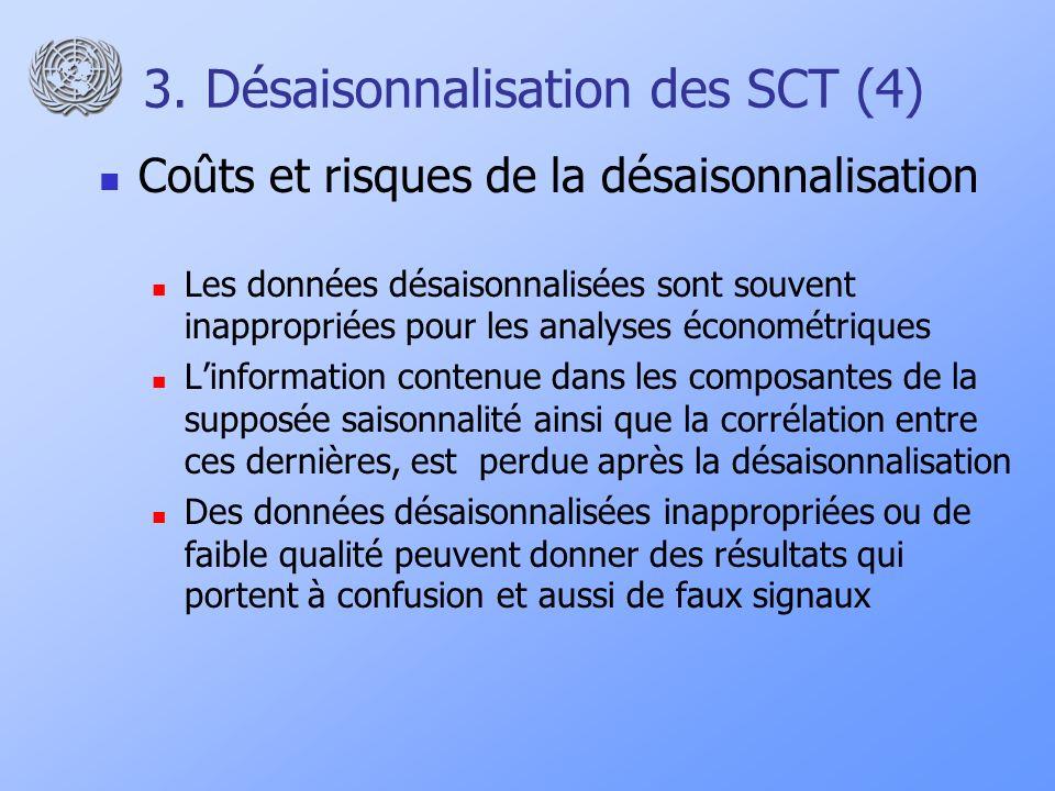 3. Désaisonnalisation des SCT (4) Coûts et risques de la désaisonnalisation Les données désaisonnalisées sont souvent inappropriées pour les analyses
