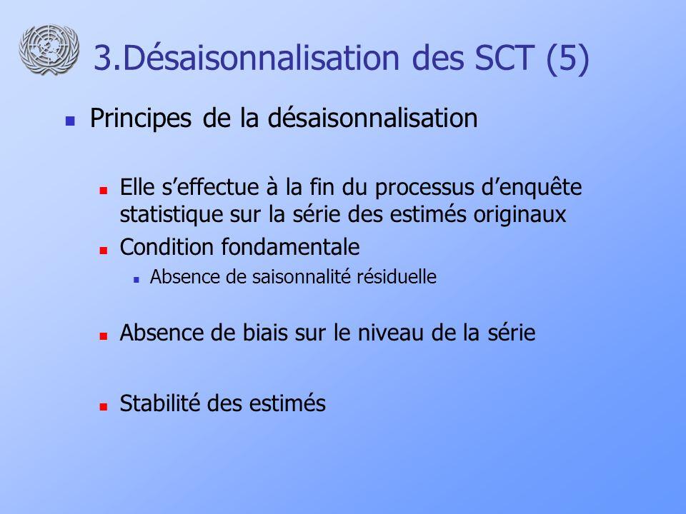 3.Désaisonnalisation des SCT (5) Principes de la désaisonnalisation Elle seffectue à la fin du processus denquête statistique sur la série des estimés