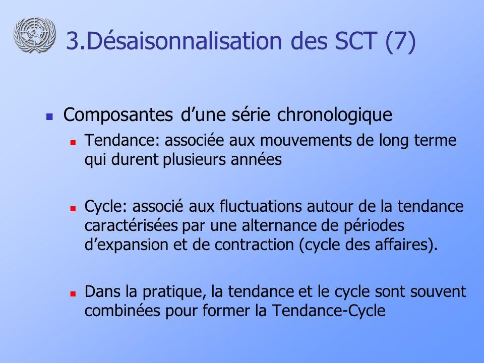 3.Désaisonnalisation des SCT (7) Composantes dune série chronologique Tendance: associée aux mouvements de long terme qui durent plusieurs années Cycl