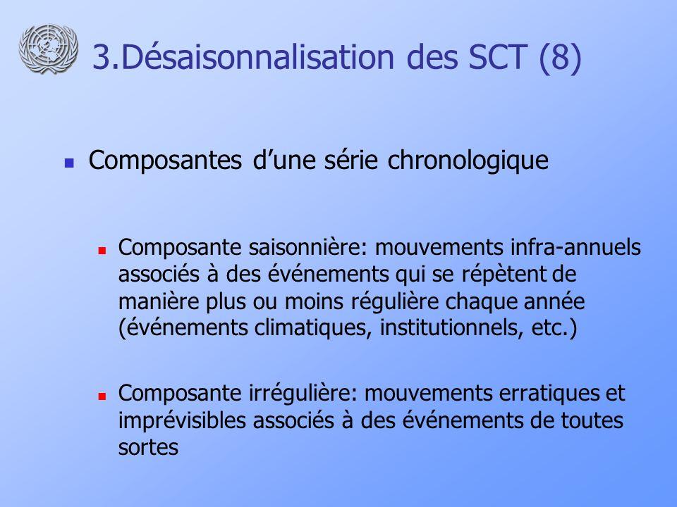 3.Désaisonnalisation des SCT (8) Composantes dune série chronologique Composante saisonnière: mouvements infra-annuels associés à des événements qui s