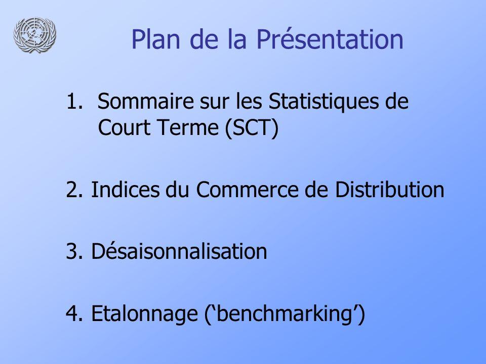 Plan de la Présentation 1. Sommaire sur les Statistiques de Court Terme (SCT) 2. Indices du Commerce de Distribution 3. Désaisonnalisation 4. Etalonna