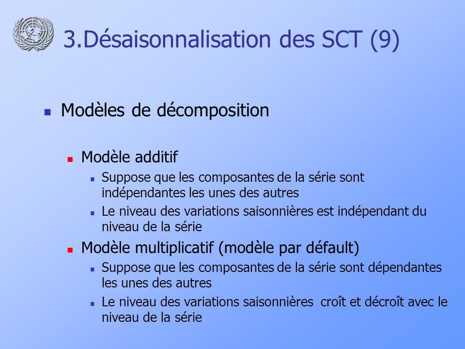 3.Désaisonnalisation des SCT (9) Modèles de décomposition Modèle additif Suppose que les composantes de la série sont indépendantes les unes des autre