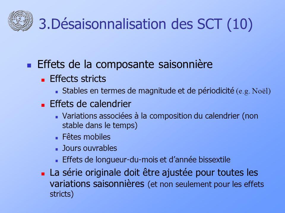 3.Désaisonnalisation des SCT (10) Effets de la composante saisonnière Effects stricts Stables en termes de magnitude et de périodicité (e.g. Noël) Eff