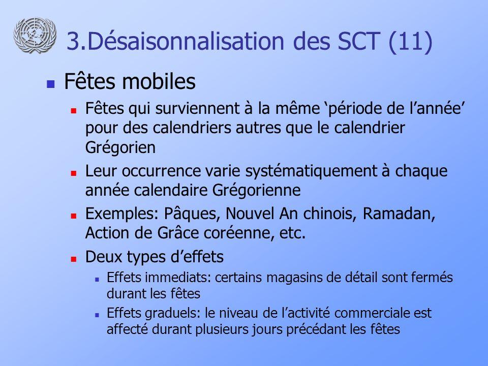 3.Désaisonnalisation des SCT (11) Fêtes mobiles Fêtes qui surviennent à la même période de lannée pour des calendriers autres que le calendrier Grégor