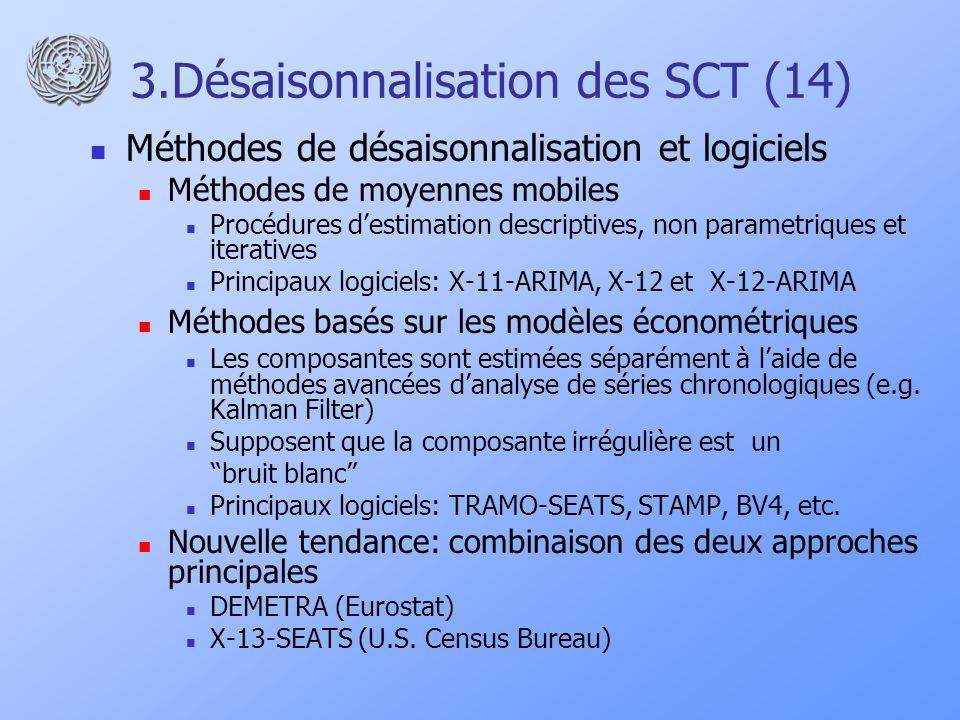 3.Désaisonnalisation des SCT (14) Méthodes de désaisonnalisation et logiciels Méthodes de moyennes mobiles Procédures destimation descriptives, non pa