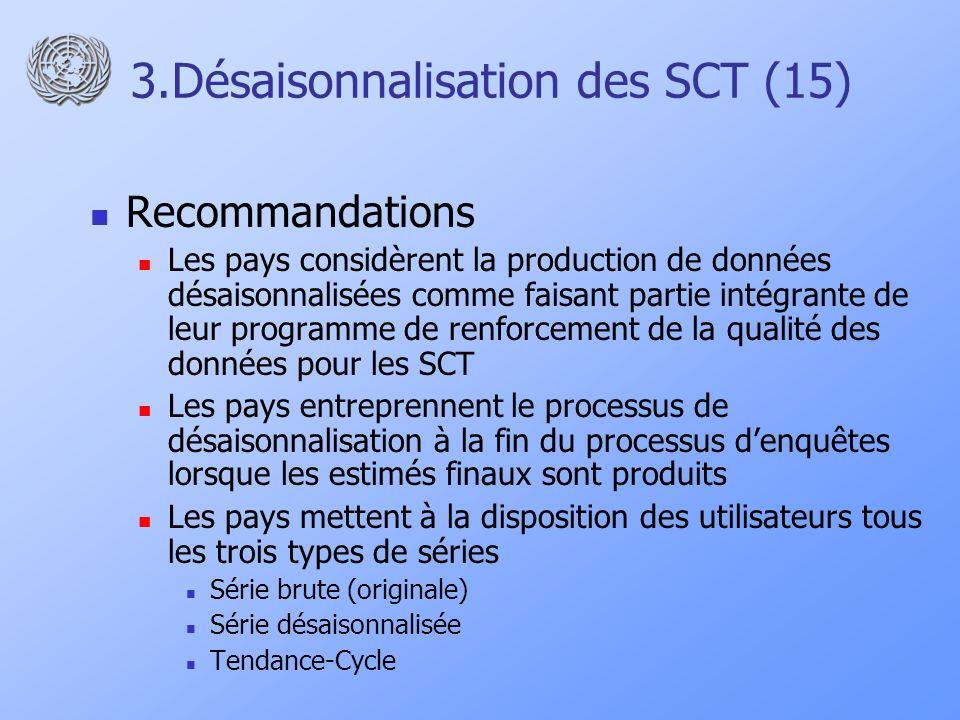 3.Désaisonnalisation des SCT (15) Recommandations Les pays considèrent la production de données désaisonnalisées comme faisant partie intégrante de le