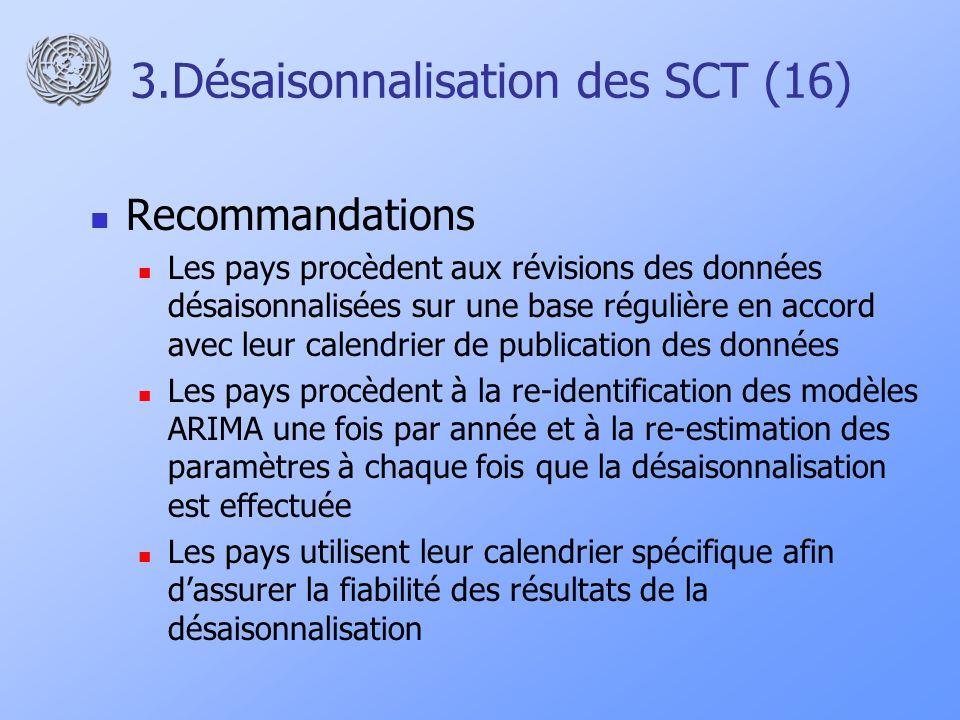 3.Désaisonnalisation des SCT (16) Recommandations Les pays procèdent aux révisions des données désaisonnalisées sur une base régulière en accord avec