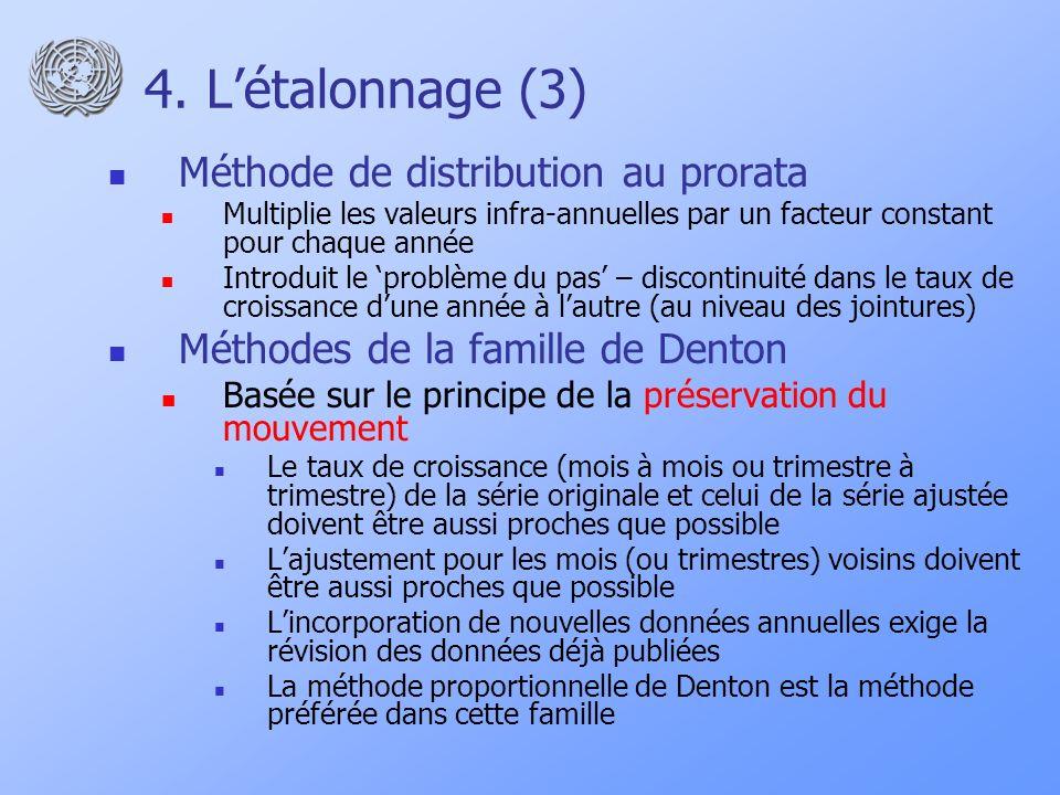 4. Létalonnage (3) Méthode de distribution au prorata Multiplie les valeurs infra-annuelles par un facteur constant pour chaque année Introduit le pro