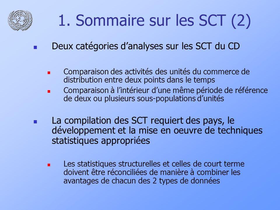 1. Sommaire sur les SCT (2) Deux catégories danalyses sur les SCT du CD Comparaison des activités des unités du commerce de distribution entre deux po