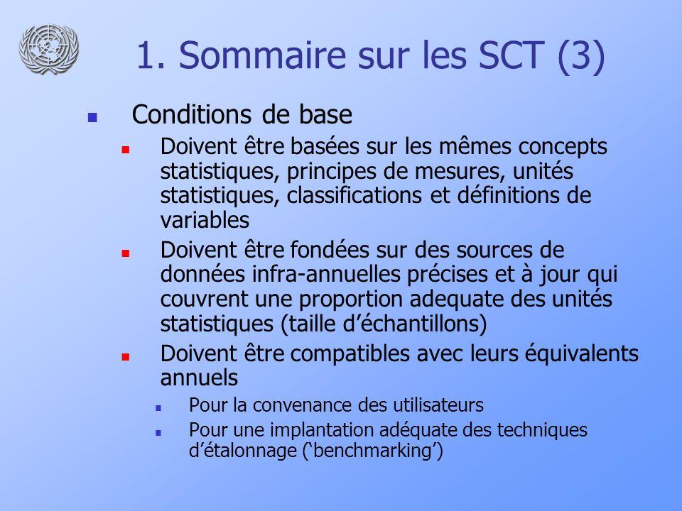 1. Sommaire sur les SCT (3) Conditions de base Doivent être basées sur les mêmes concepts statistiques, principes de mesures, unités statistiques, cla