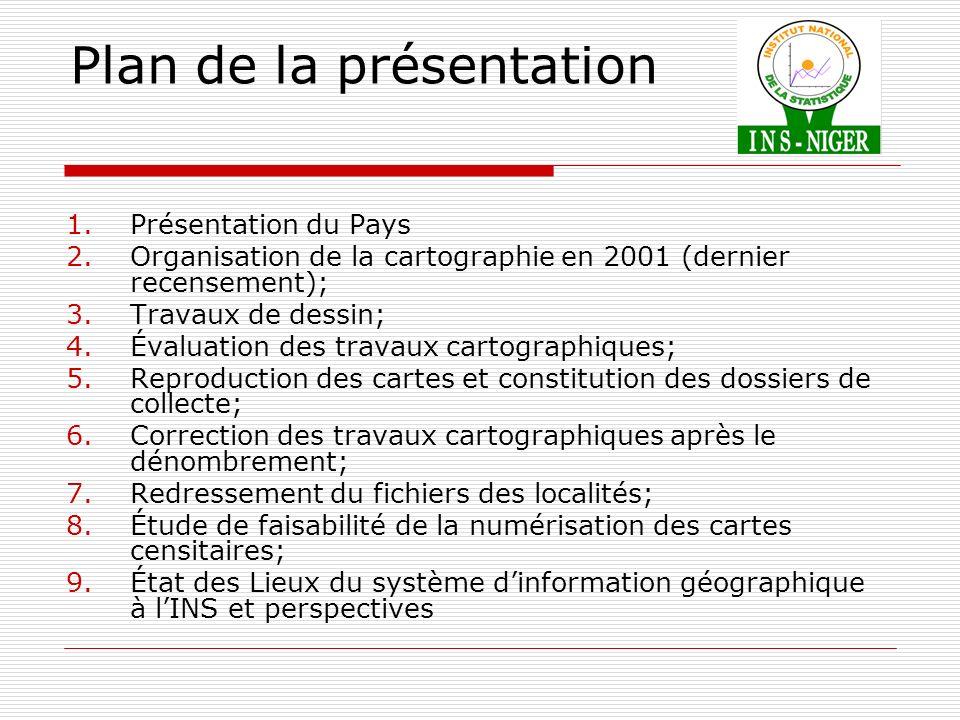 Plan de la présentation 1.Présentation du Pays 2.Organisation de la cartographie en 2001 (dernier recensement); 3.Travaux de dessin; 4.Évaluation des