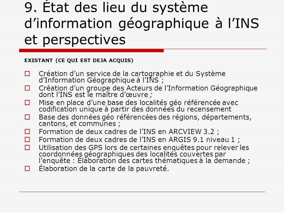 9. État des lieu du système dinformation géographique à lINS et perspectives EXISTANT (CE QUI EST DEJA ACQUIS) Création dun service de la cartographie