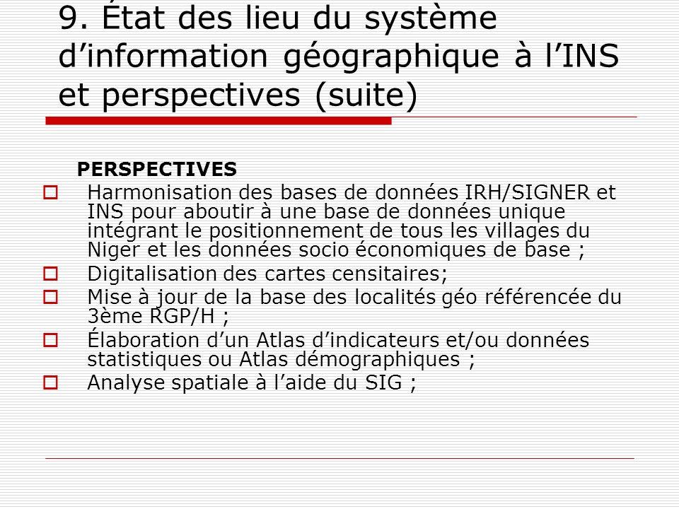 PERSPECTIVES Harmonisation des bases de données IRH/SIGNER et INS pour aboutir à une base de données unique intégrant le positionnement de tous les vi