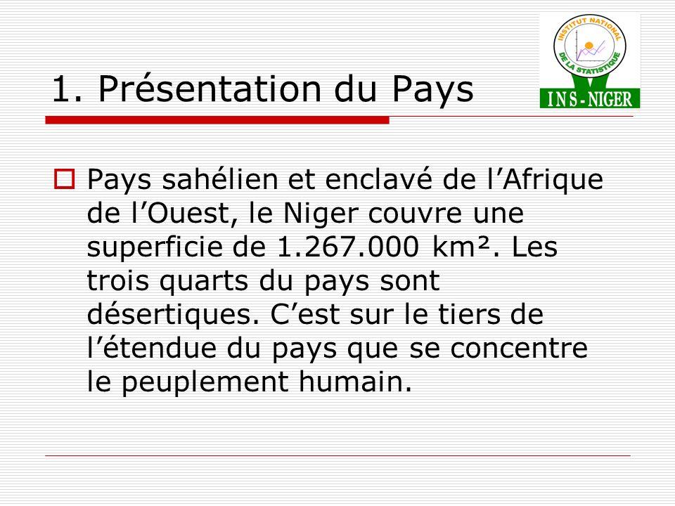 1. Présentation du Pays Pays sahélien et enclavé de lAfrique de lOuest, le Niger couvre une superficie de 1.267.000 km². Les trois quarts du pays sont