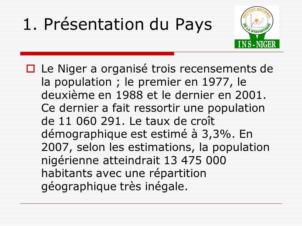 1. Présentation du Pays Le Niger a organisé trois recensements de la population ; le premier en 1977, le deuxième en 1988 et le dernier en 2001. Ce de
