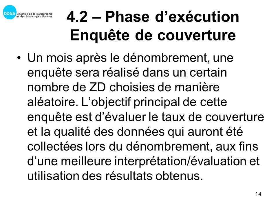 14 4.2 – Phase dexécution Enquête de couverture Un mois après le dénombrement, une enquête sera réalisé dans un certain nombre de ZD choisies de manière aléatoire.