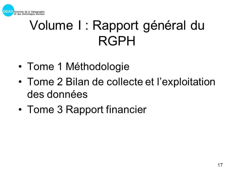 17 Volume I : Rapport général du RGPH Tome 1 Méthodologie Tome 2 Bilan de collecte et lexploitation des données Tome 3 Rapport financier