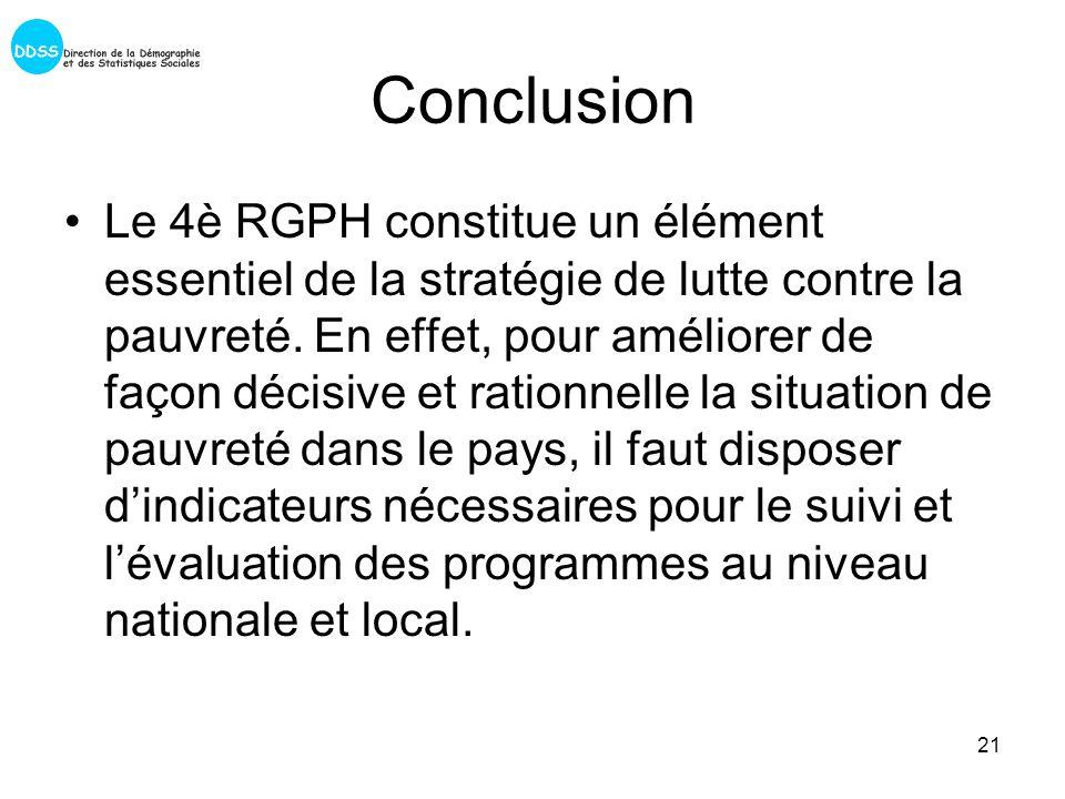21 Conclusion Le 4è RGPH constitue un élément essentiel de la stratégie de lutte contre la pauvreté.