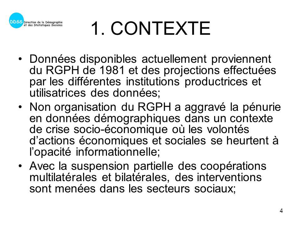 5 CONTEXTE (suite) Données permettant de formuler des politiques et den apprécier les effets doivent être collectées et mises à la disposition de lEtat, des institutions internationales, des ONG et dautres acteurs du développement.