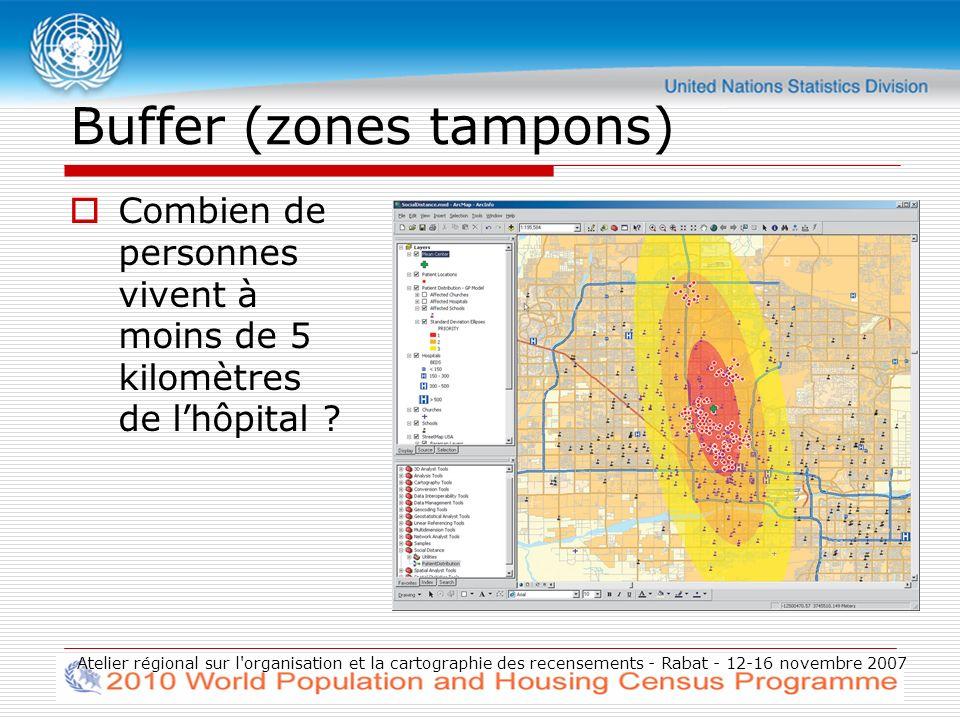 Buffer (zones tampons) Combien de personnes vivent à moins de 5 kilomètres de lhôpital