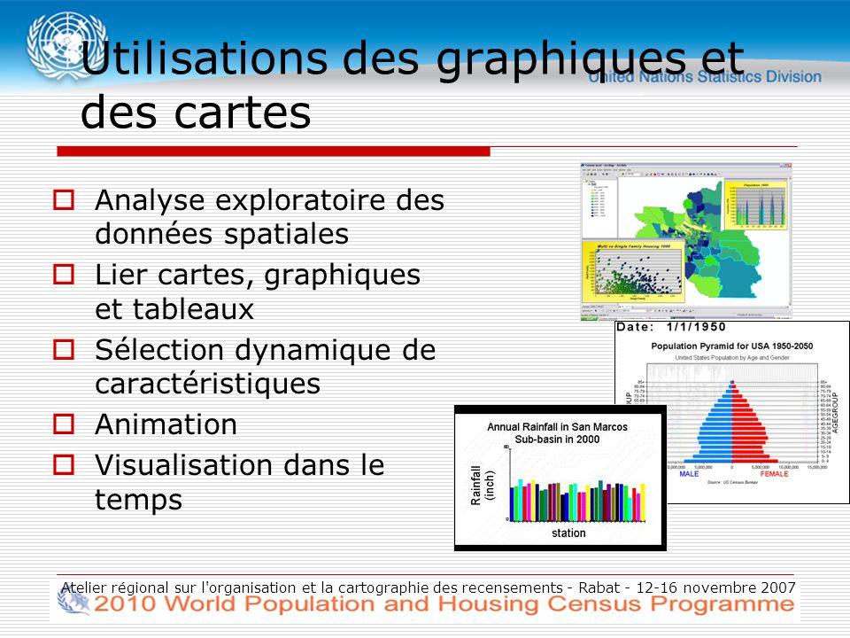 Atelier régional sur l organisation et la cartographie des recensements - Rabat - 12-16 novembre 2007 Utilisations des graphiques et des cartes Analyse exploratoire des données spatiales Lier cartes, graphiques et tableaux Sélection dynamique de caractéristiques Animation Visualisation dans le temps