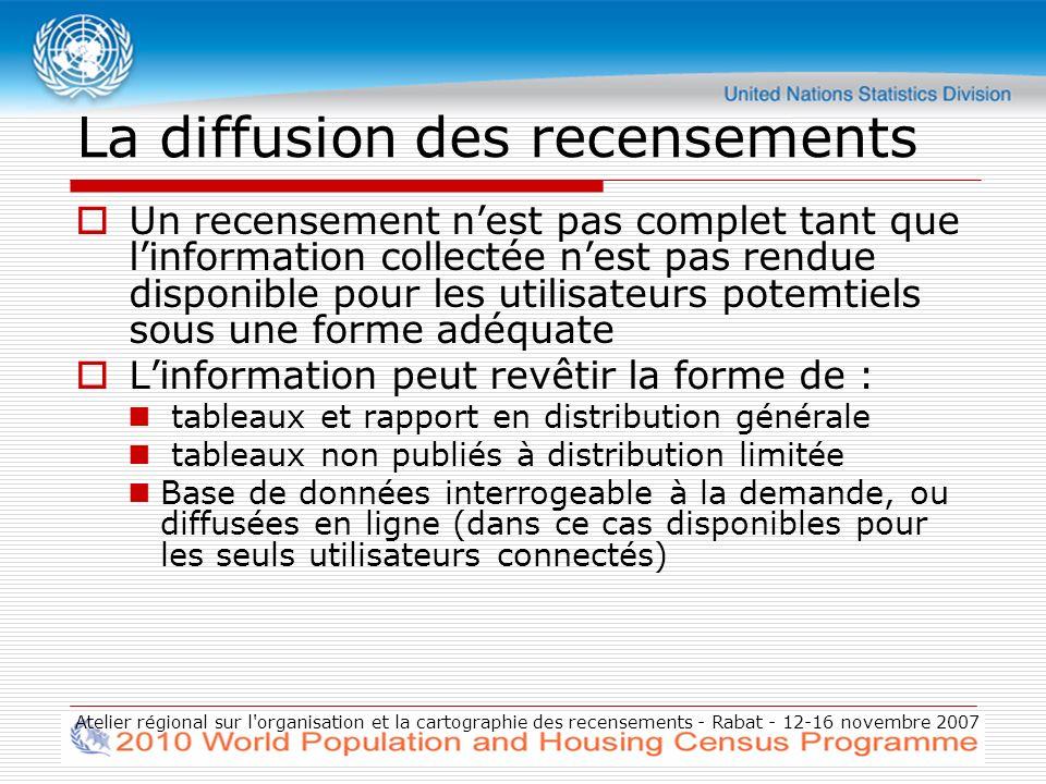 Atelier régional sur l organisation et la cartographie des recensements - Rabat - 12-16 novembre 2007 Modelisation : lissage spatial Taux dévolution de la population entre deux recensements