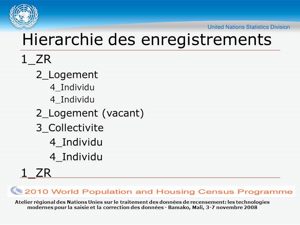 Atelier régional des Nations Unies sur le traitement des données de recensement: les technologies modernes pour la saisie et la correction des données - Bamako, Mali, 3-7 novembre 2008 Hierarchie des enregistrements Type 1 (ZR) peut etre suivi d un Type 1 (si la ZR est vide) ou d un Type 2 (Logement) ou d un Type 3 (Collectivite) Cas particulier des sans abri: creer un enregistrement logement fictif pour faciliter les controles de structure Type 2 (Logement) suivi par Type 1, 2 or 3 (si vacant) or Type 4 (si occupe) Type 3 (Collectivite) suivi par Type 4 (Individu) Si non occupe, collectivites vides permises.