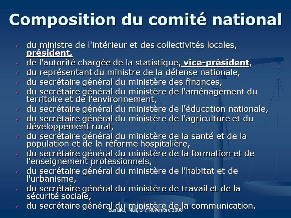 Composition du comité national du ministre de l'intérieur et des collectivités locales, président, du ministre de l'intérieur et des collectivités loc