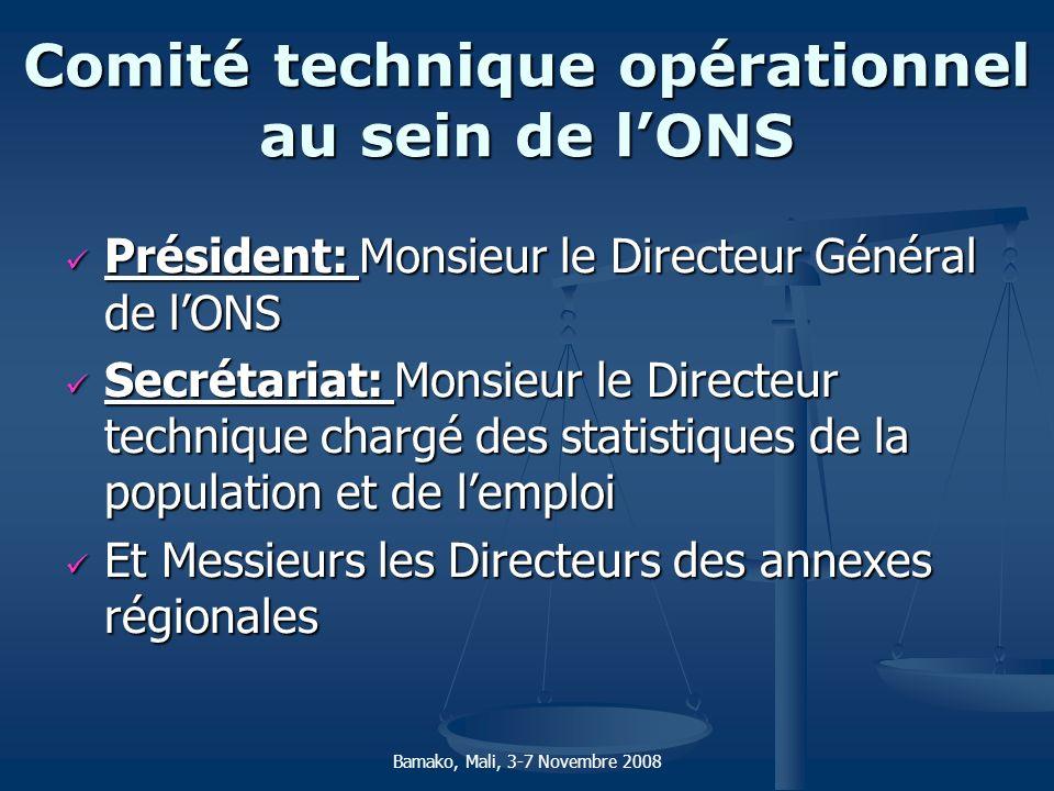 Comité technique opérationnel au sein de lONS Président: Monsieur le Directeur Général de lONS Président: Monsieur le Directeur Général de lONS Secrét