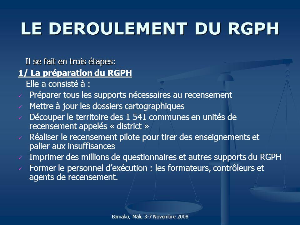 LE DEROULEMENT DU RGPH Il se fait en trois étapes: Il se fait en trois étapes: 1/ La préparation du RGPH Elle a consisté à : Préparer tous les support