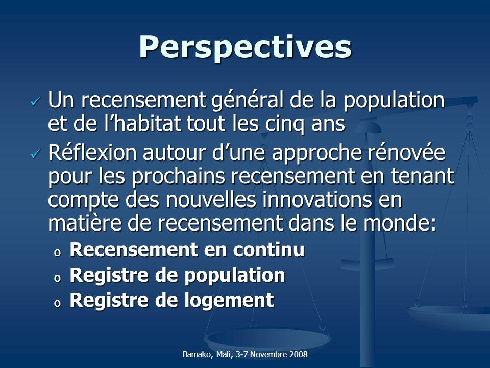 Perspectives Un recensement général de la population et de lhabitat tout les cinq ans Un recensement général de la population et de lhabitat tout les